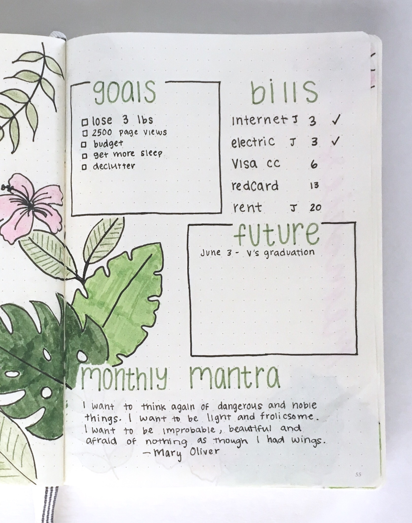 Bullet Journal Spotlight Monthly Pages Green leaves and floral doodles in my bullet journal. bullet journal spotlight monthly pages