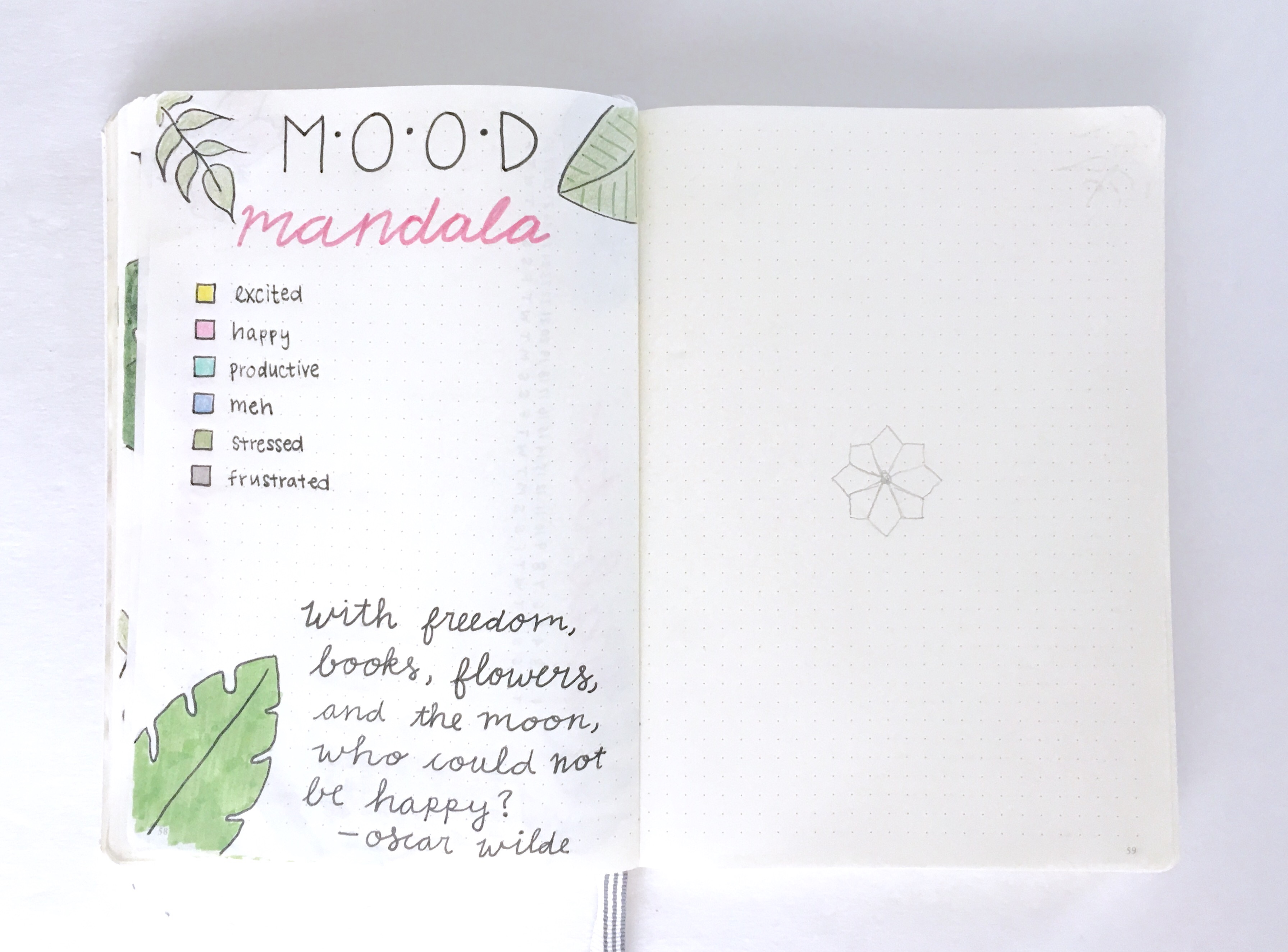 Bullet Journal Spotlight Monthly Pages Whether its for a summer spread or a tropical spread, these 33 tropical inspired bullet journal spreads are sure to make you feel like taking a holiday! bullet journal spotlight monthly pages